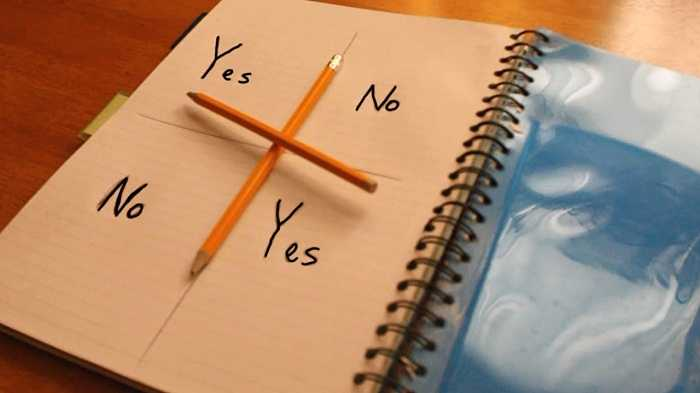 The Charlie Charlie Challenge – What Broke The Internet